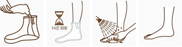 Etude House Bebe hámlasztó lábmaszk használata