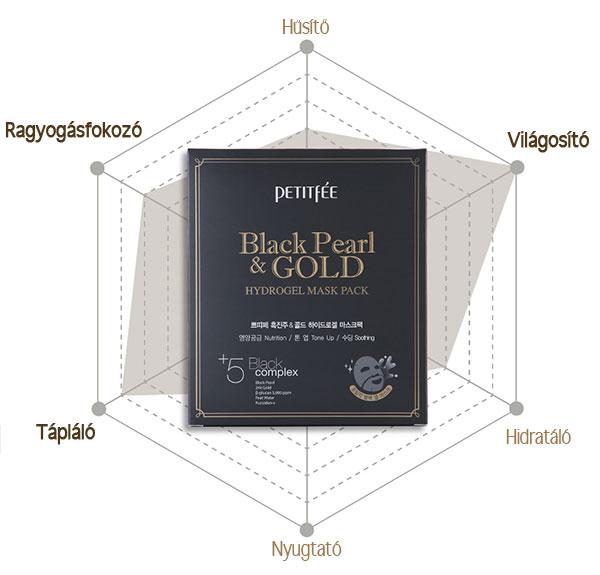 Fekete gyöngy arany hidrogél arcmaszk hatása az arcbőrre