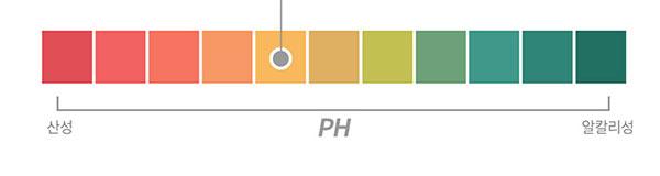 Pure Heal's Real Rose Petal Sleeping Mask pH értéke