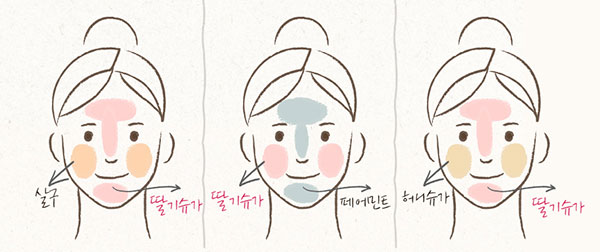 Skinfood arcmaszkok multimaszkoláshoz